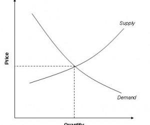 supply_demand_11
