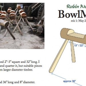 screen shot of the bowlmate pdf